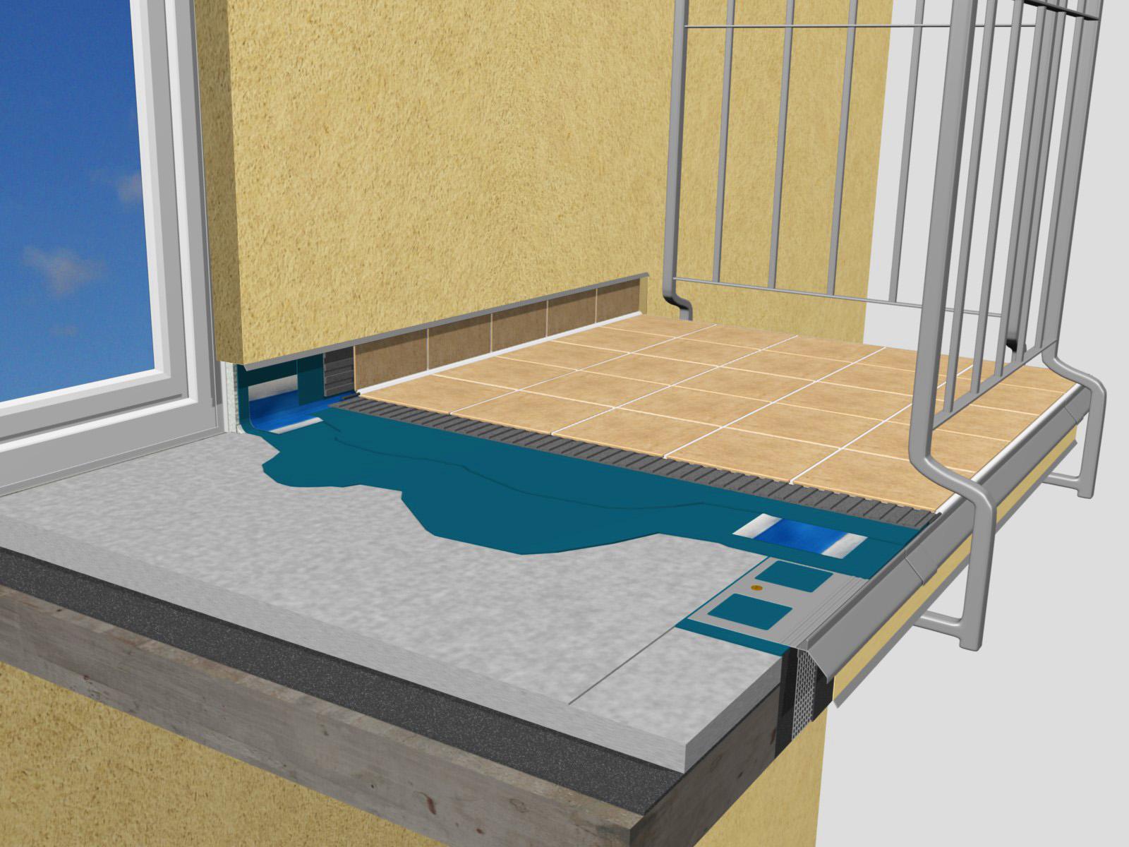 Bolix System Do Wykańczania Balkonów Portal Budowlany