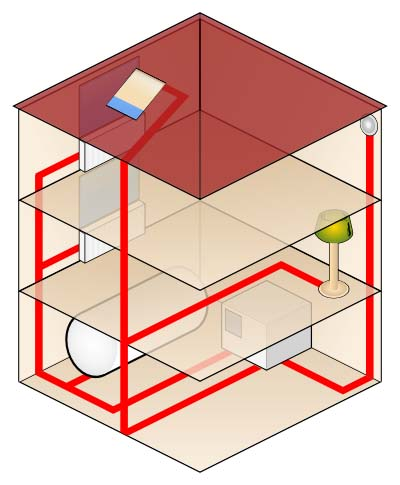 intelligent_building_system-diagram