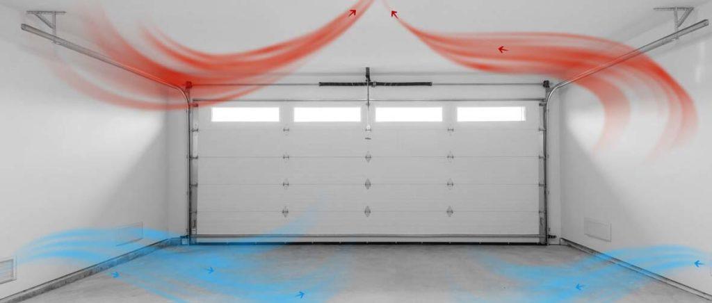 Automatyczna wentylacja garażu